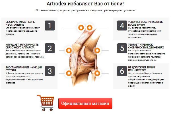 artrodex нии ревматология